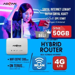 Modem Router Advan CPE Start Wifi 4G LTE + Telkomsel Orbit Free